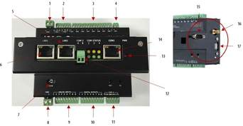iXC2 Industrial Programmable Remote Terminal Unit от Rockwell Automation